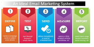 email-marketing system